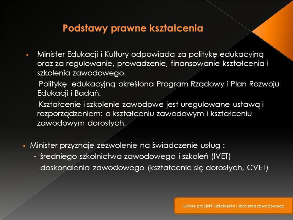Minister Edukacji i Kultury odpowiada za politykę edukacyjną oraz za regulowanie, prowadzenie, finansowanie kształcenia i szkolenia zawodowego. Polity
