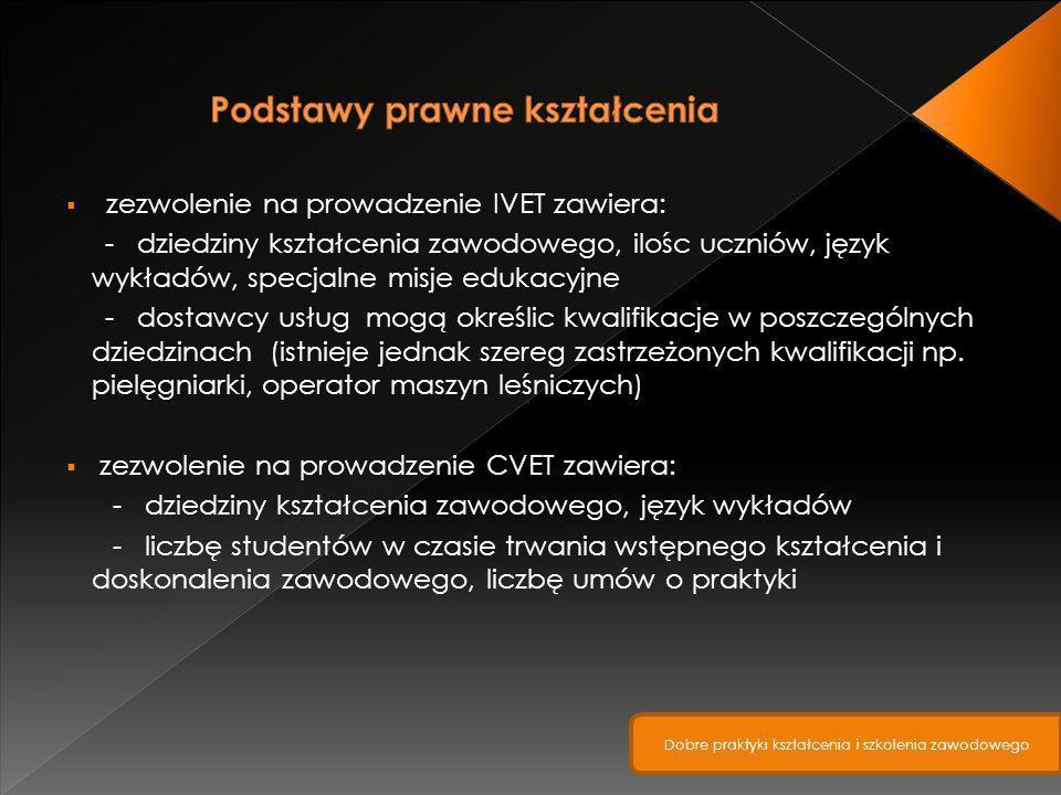 zezwolenie na prowadzenie IVET zawiera: - dziedziny kształcenia zawodowego, ilośc uczniów, język wykładów, specjalne misje edukacyjne - dostawcy usług