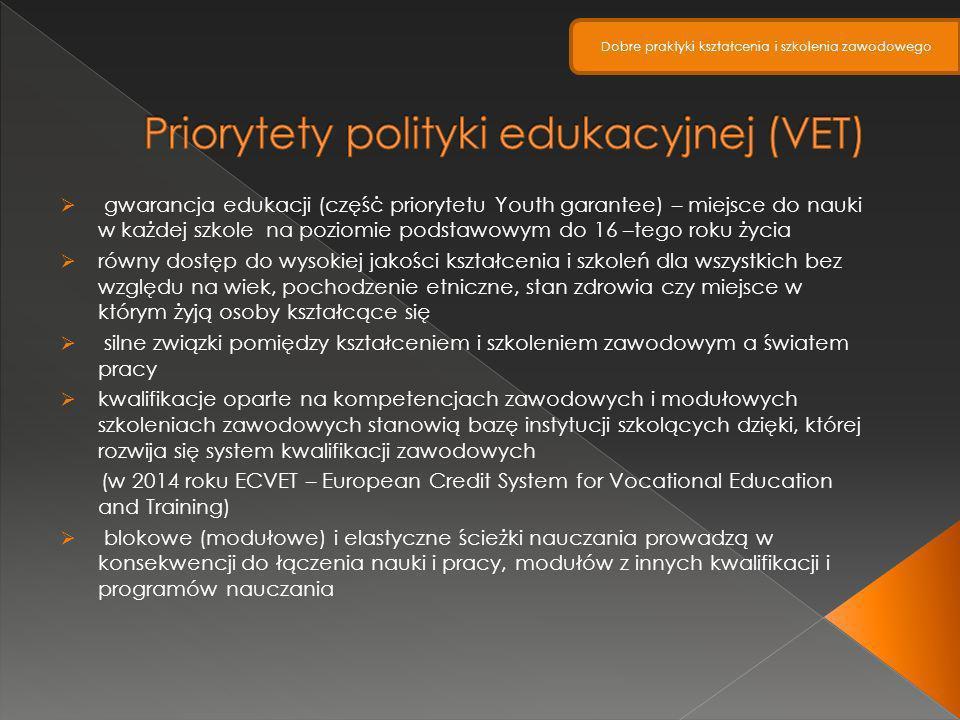 gwarancja edukacji (częśċ priorytetu Youth garantee) – miejsce do nauki w każdej szkole na poziomie podstawowym do 16 –tego roku życia równy dostęp do
