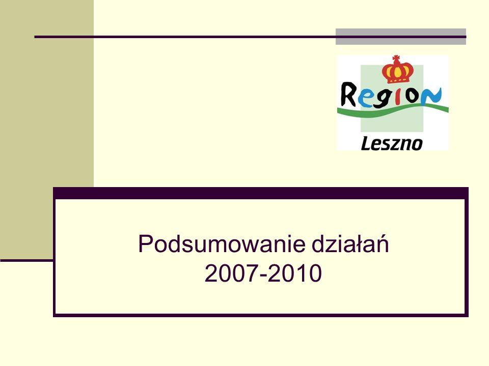 Podsumowanie działań 2007-2010