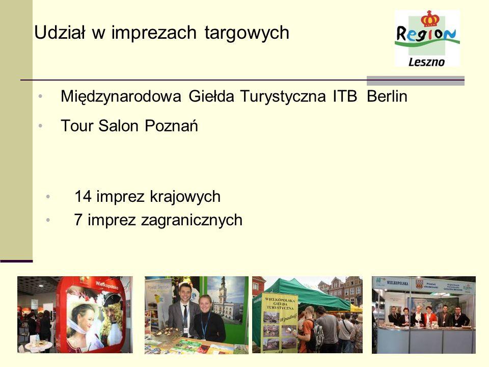 Międzynarodowa Giełda Turystyczna ITB Berlin Tour Salon Poznań Udział w imprezach targowych 14 imprez krajowych 7 imprez zagranicznych
