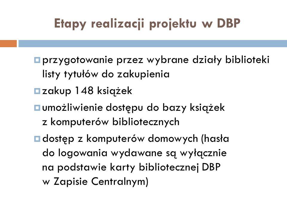 Etapy realizacji projektu w DBP przygotowanie przez wybrane działy biblioteki listy tytułów do zakupienia zakup 148 książek umożliwienie dostępu do ba