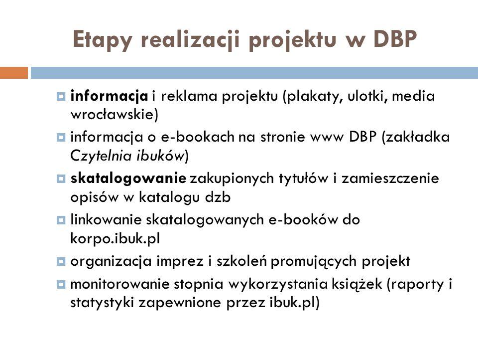Etapy realizacji projektu w DBP informacja i reklama projektu (plakaty, ulotki, media wrocławskie) informacja o e-bookach na stronie www DBP (zakładka
