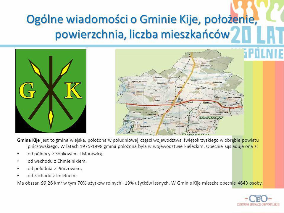 Ogólne wiadomości o Gminie Kije, położenie, powierzchnia, liczba mieszkańców Gmina Kije jest to gmina wiejska, położona w południowej części województ
