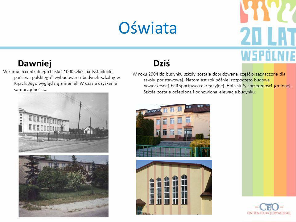 Oświata Dawniej W ramach centralnego hasła 1000 szkół na tysiąclecie państwa polskiego wybudowano budynek szkolny w Kijach. Jego wygląd się zmieniał.