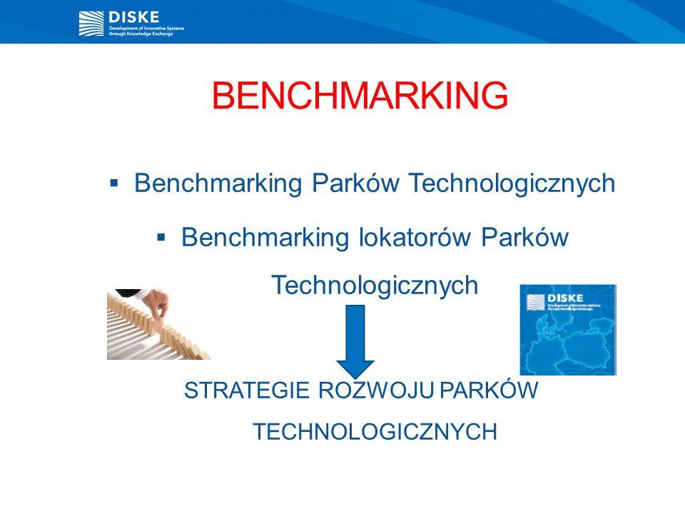 BENCHMARKING Benchmarking Parków Technologicznych Benchmarking lokatorów Parków Technologicznych STRATEGIE ROZWOJU PARKÓW TECHNOLOGICZNYCH