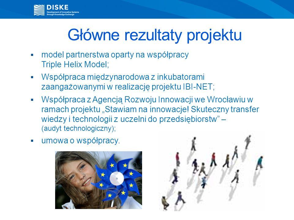 Główne rezultaty projektu model partnerstwa oparty na współpracy Triple Helix Model; Współpraca międzynarodowa z inkubatorami zaangażowanymi w realizację projektu IBI-NET; Współpraca z Agencją Rozwoju Innowacji we Wrocławiu w ramach projektu Stawiam na innowacje.