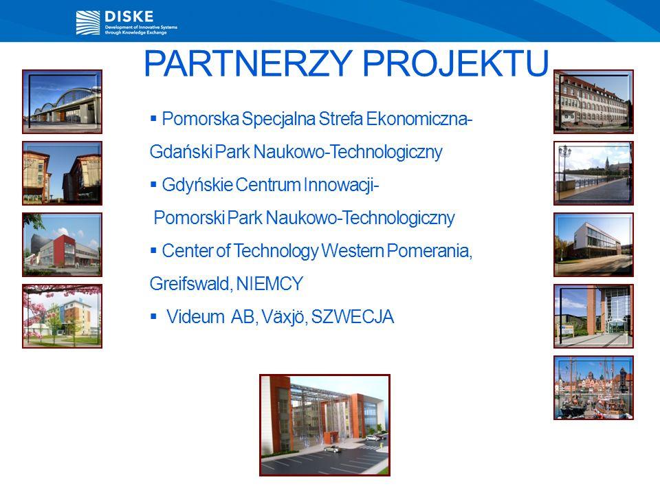PARTNERZY PROJEKTU Pomorska Specjalna Strefa Ekonomiczna- Gdański Park Naukowo-Technologiczny Gdyńskie Centrum Innowacji- Pomorski Park Naukowo-Technologiczny Center of Technology Western Pomerania, Greifswald, NIEMCY Videum AB, Växjö, SZWECJA