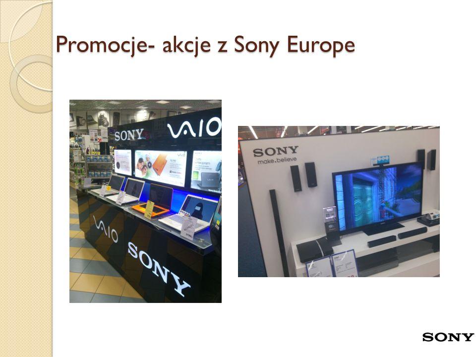 Promocje- akcje z Huawei Poland