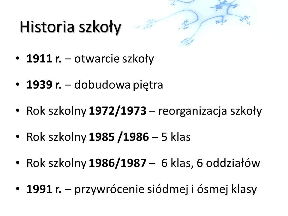 Historia szkoły 1911 r. – otwarcie szkoły 1939 r. – dobudowa piętra Rok szkolny 1972/1973 – reorganizacja szkoły Rok szkolny 1985 /1986 – 5 klas Rok s