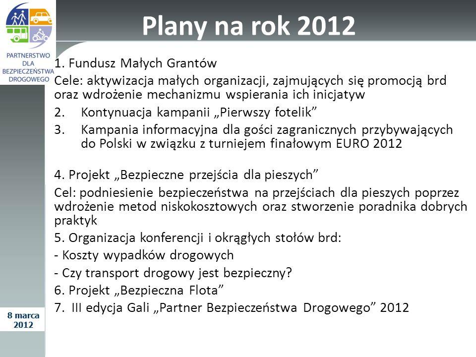 Plany na rok 2012 1. Fundusz Małych Grantów Cele: aktywizacja małych organizacji, zajmujących się promocją brd oraz wdrożenie mechanizmu wspierania ic