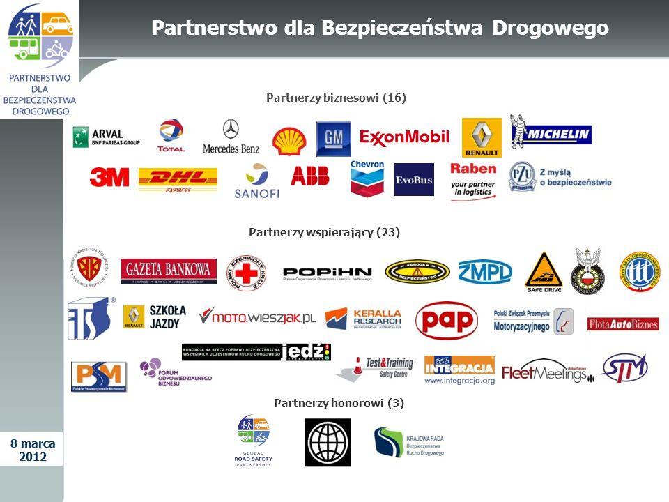 Partnerstwo dla Bezpieczeństwa Drogowego Partnerzy biznesowi (16) Partnerzy wspierający (23) Partnerzy honorowi (3)
