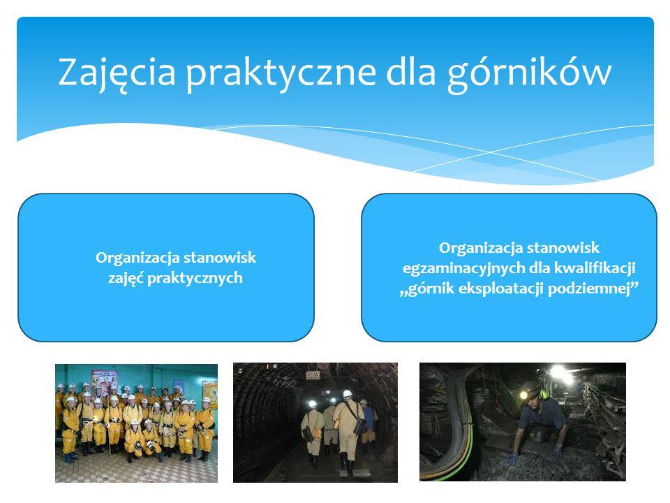 Zajęcia praktyczne dla górników Organizacja stanowisk zajęć praktycznych Organizacja stanowisk egzaminacyjnych dla kwalifikacji górnik eksploatacji podziemnej