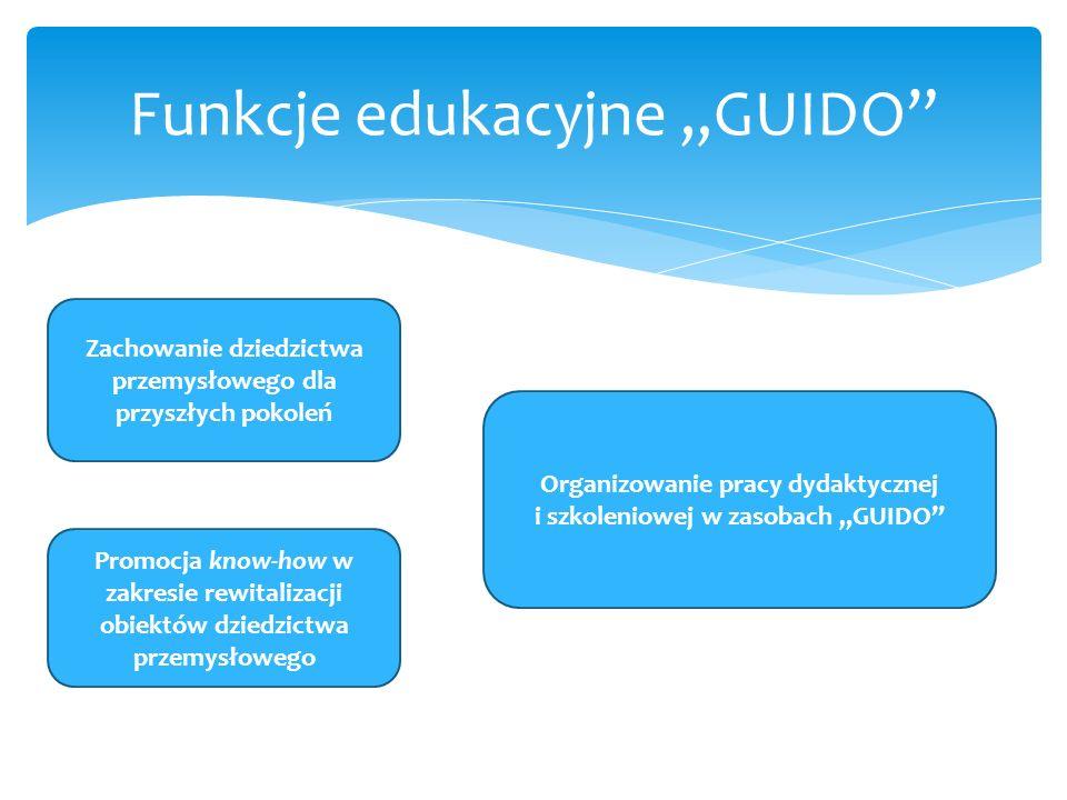 Funkcje edukacyjne GUIDO Organizowanie pracy dydaktycznej i szkoleniowej w zasobach GUIDO Promocja know-how w zakresie rewitalizacji obiektów dziedzictwa przemysłowego Zachowanie dziedzictwa przemysłowego dla przyszłych pokoleń
