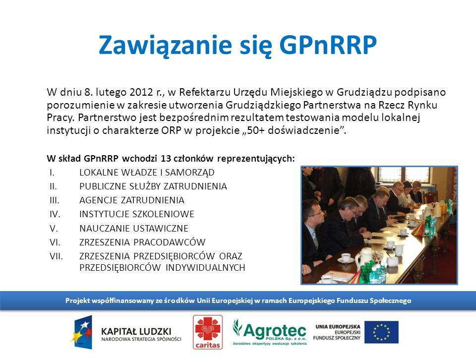 Zawiązanie się GPnRRP W dniu 8.