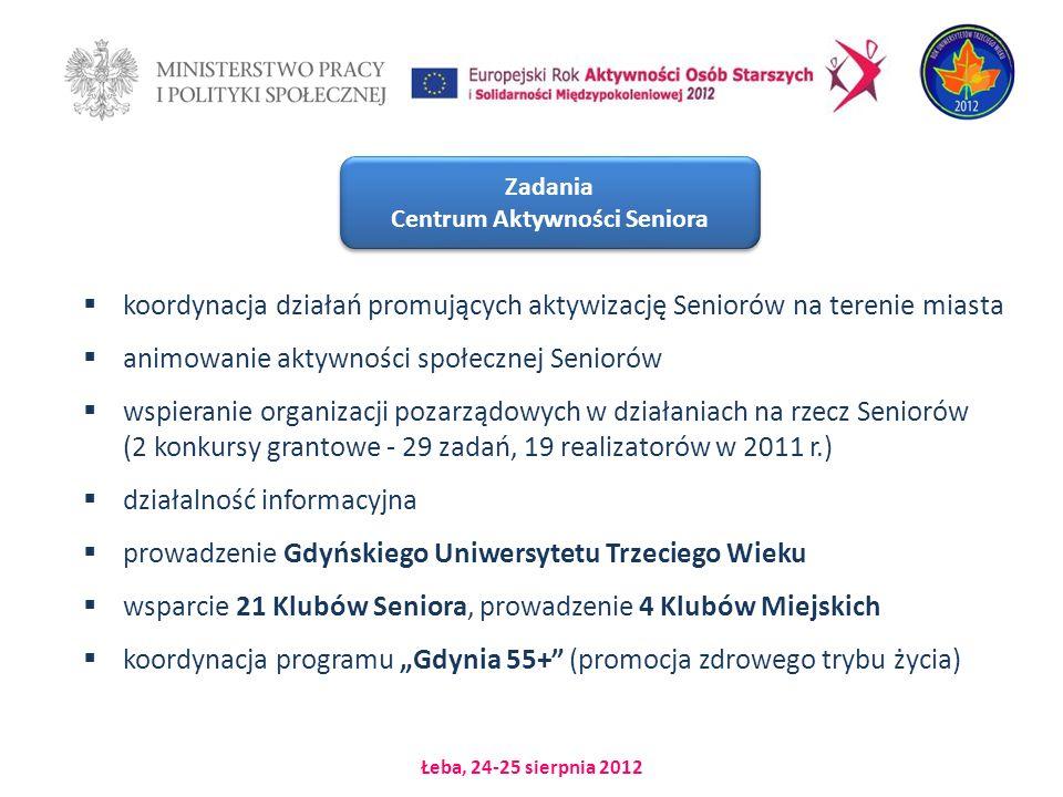Łeba, 24-25 sierpnia 2012 koordynacja działań promujących aktywizację Seniorów na terenie miasta animowanie aktywności społecznej Seniorów wspieranie