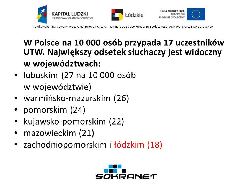 W Polsce na 10 000 osób przypada 17 uczestników UTW. Największy odsetek słuchaczy jest widoczny w województwach: lubuskim (27 na 10 000 osób w wojewód