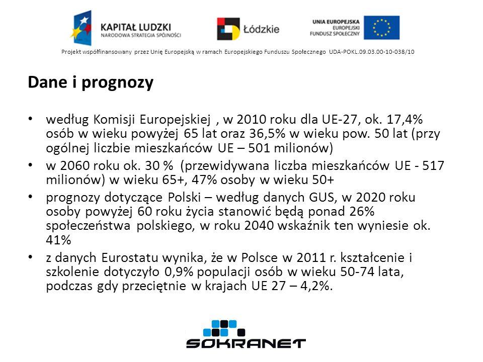 Dane i prognozy według Komisji Europejskiej, w 2010 roku dla UE-27, ok. 17,4% osób w wieku powyżej 65 lat oraz 36,5% w wieku pow. 50 lat (przy ogólnej