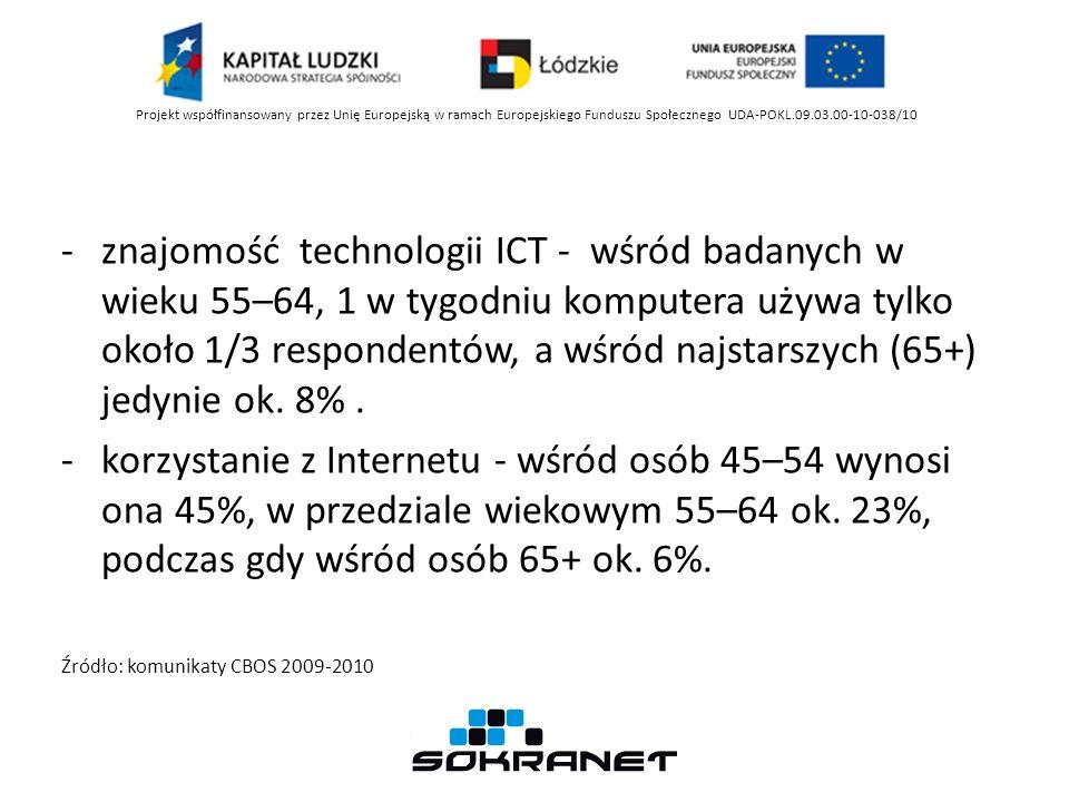 -znajomość technologii ICT - wśród badanych w wieku 55–64, 1 w tygodniu komputera używa tylko około 1/3 respondentów, a wśród najstarszych (65+) jedynie ok.