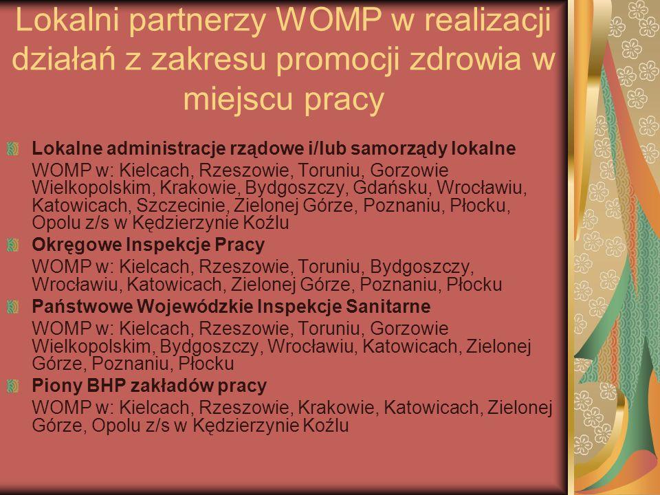 Lokalni partnerzy WOMP w realizacji działań z zakresu promocji zdrowia w miejscu pracy Lokalne administracje rządowe i/lub samorządy lokalne WOMP w: K