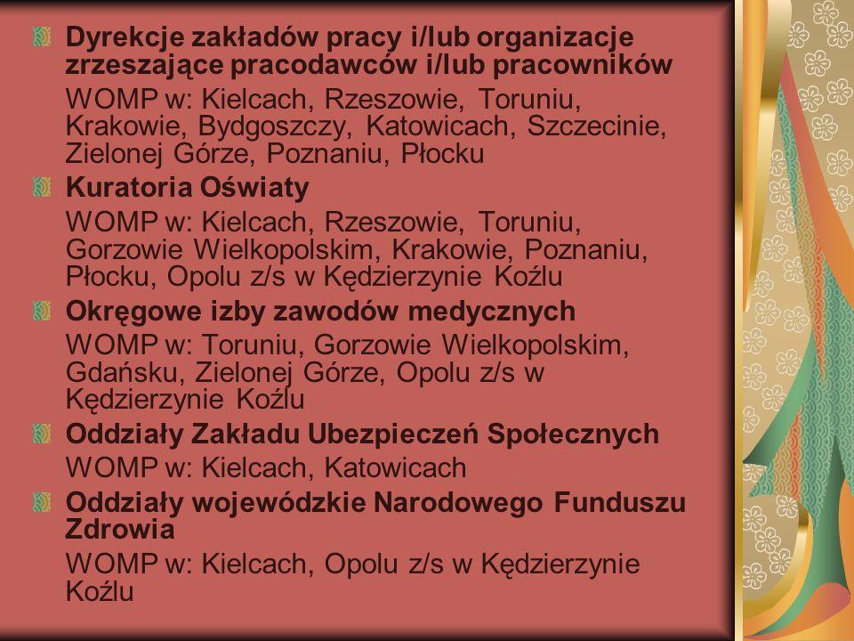 Dyrekcje zakładów pracy i/lub organizacje zrzeszające pracodawców i/lub pracowników WOMP w: Kielcach, Rzeszowie, Toruniu, Krakowie, Bydgoszczy, Katowi