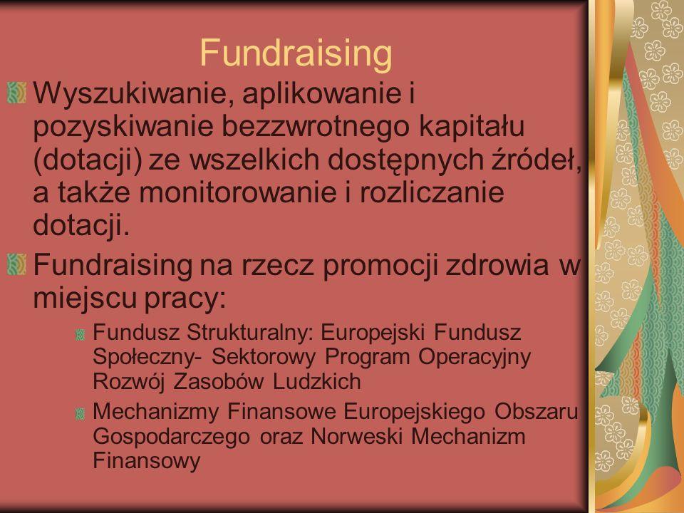 Fundraising Wyszukiwanie, aplikowanie i pozyskiwanie bezzwrotnego kapitału (dotacji) ze wszelkich dostępnych źródeł, a także monitorowanie i rozliczan
