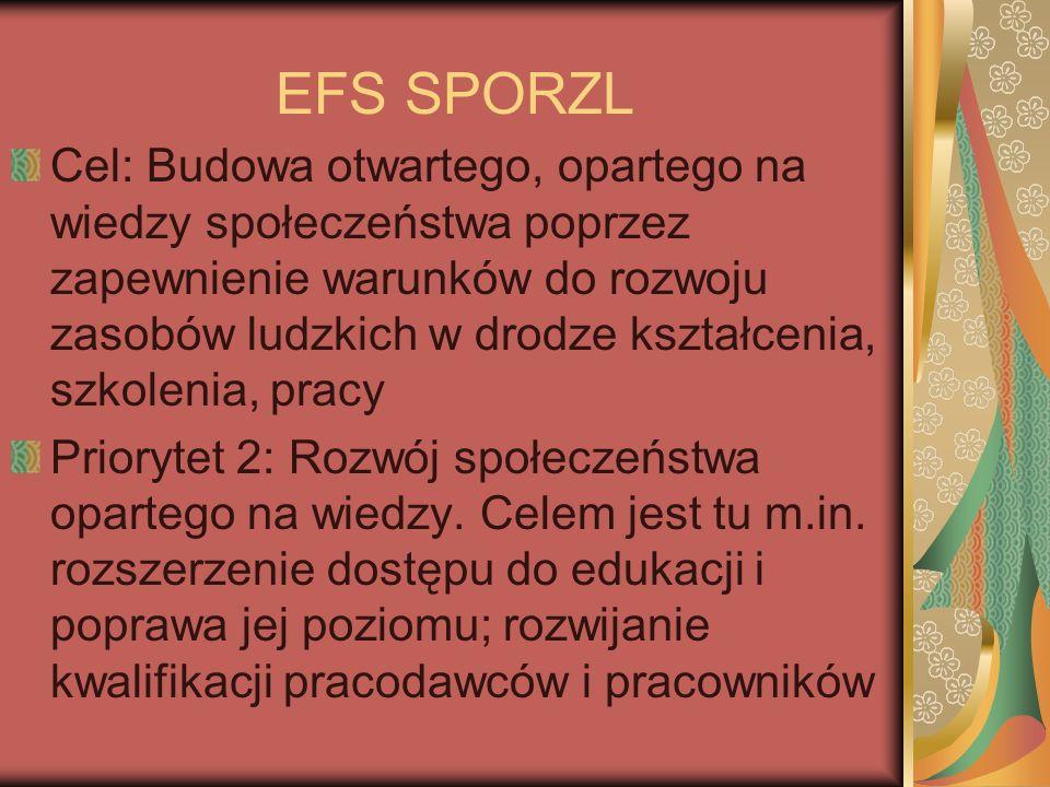 EFS SPORZL Cel: Budowa otwartego, opartego na wiedzy społeczeństwa poprzez zapewnienie warunków do rozwoju zasobów ludzkich w drodze kształcenia, szko