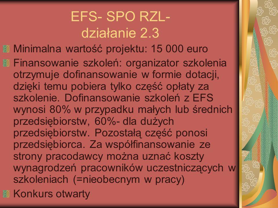 EFS- SPO RZL- działanie 2.3 Minimalna wartość projektu: 15 000 euro Finansowanie szkoleń: organizator szkolenia otrzymuje dofinansowanie w formie dota