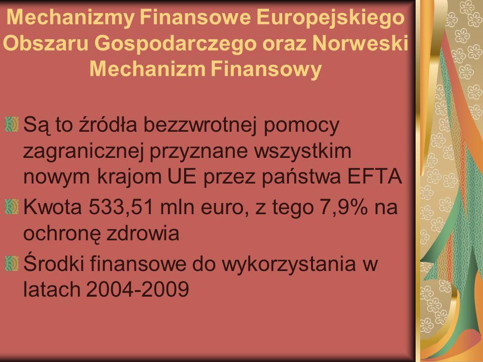 Mechanizmy Finansowe Europejskiego Obszaru Gospodarczego oraz Norweski Mechanizm Finansowy Są to źródła bezzwrotnej pomocy zagranicznej przyznane wszy