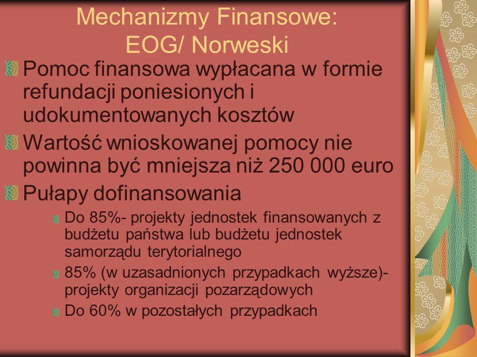 Mechanizmy Finansowe: EOG/ Norweski Pomoc finansowa wypłacana w formie refundacji poniesionych i udokumentowanych kosztów Wartość wnioskowanej pomocy
