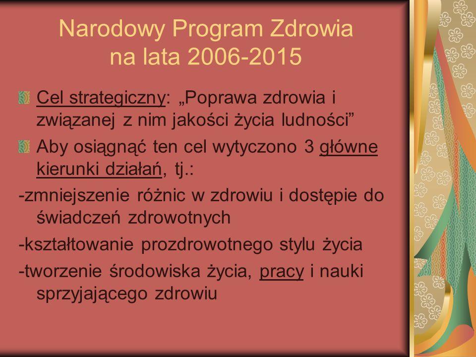 Narodowy Program Zdrowia na lata 2006-2015 Cel strategiczny: Poprawa zdrowia i związanej z nim jakości życia ludności Aby osiągnąć ten cel wytyczono 3