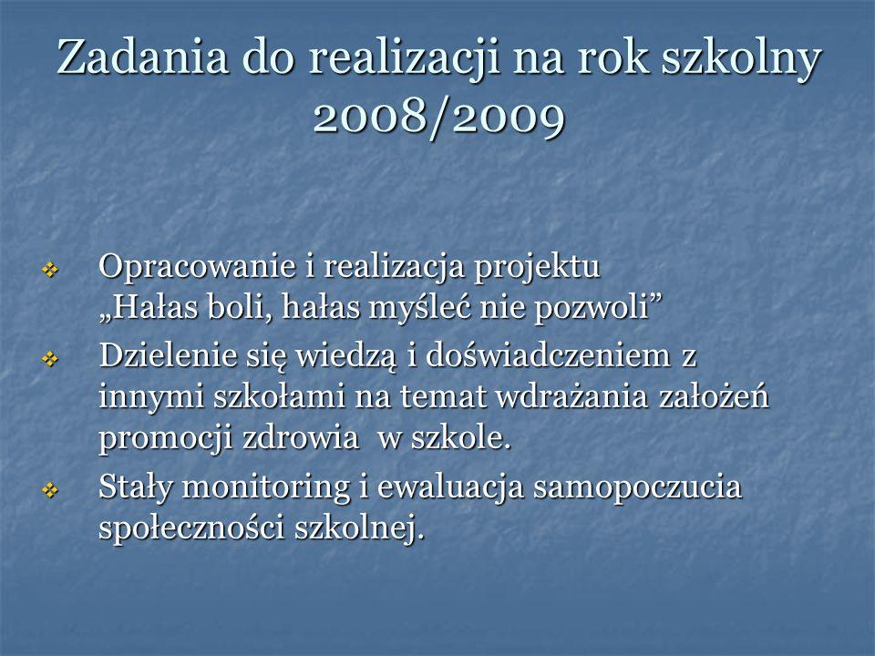 Zadania do realizacji na rok szkolny 2008/2009 Opracowanie i realizacja projektu Hałas boli, hałas myśleć nie pozwoli Opracowanie i realizacja projekt