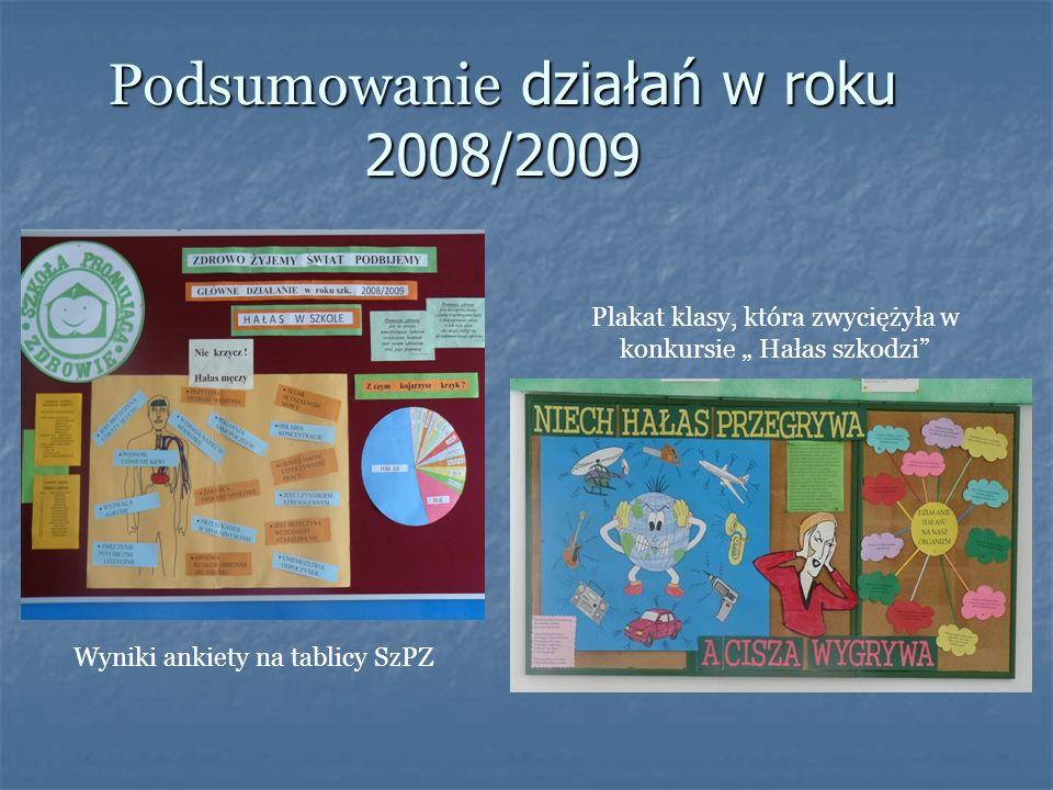 Podsumowanie działań w roku 2008/2009 Wyniki ankiety na tablicy SzPZ Plakat klasy, która zwyciężyła w konkursie Hałas szkodzi