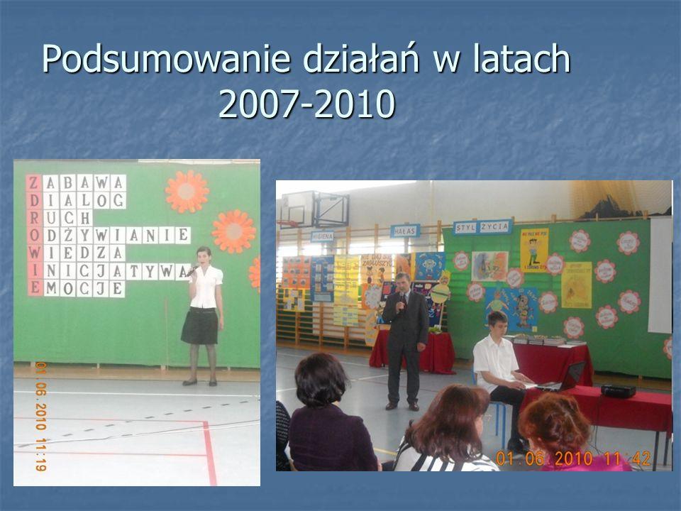 Podsumowanie działań w latach 2007-2010