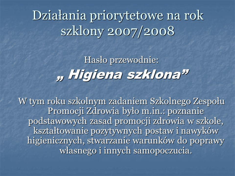 Działania priorytetowe na rok szklony 2007/2008 Hasło przewodnie: Higiena szklona Higiena szklona W tym roku szkolnym zadaniem Szkolnego Zespołu Promo