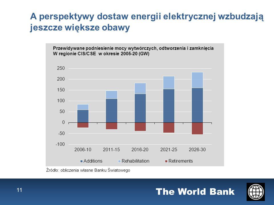 The World Bank 11 A perspektywy dostaw energii elektrycznej wzbudzają jeszcze większe obawy Przewidywane podniesienie mocy wytwórczych, odtworzenia i zamknięcia W regionie CIS/CSE w okresie 2005-20 (GW) Źródło: obliczenia własne Banku Światowego