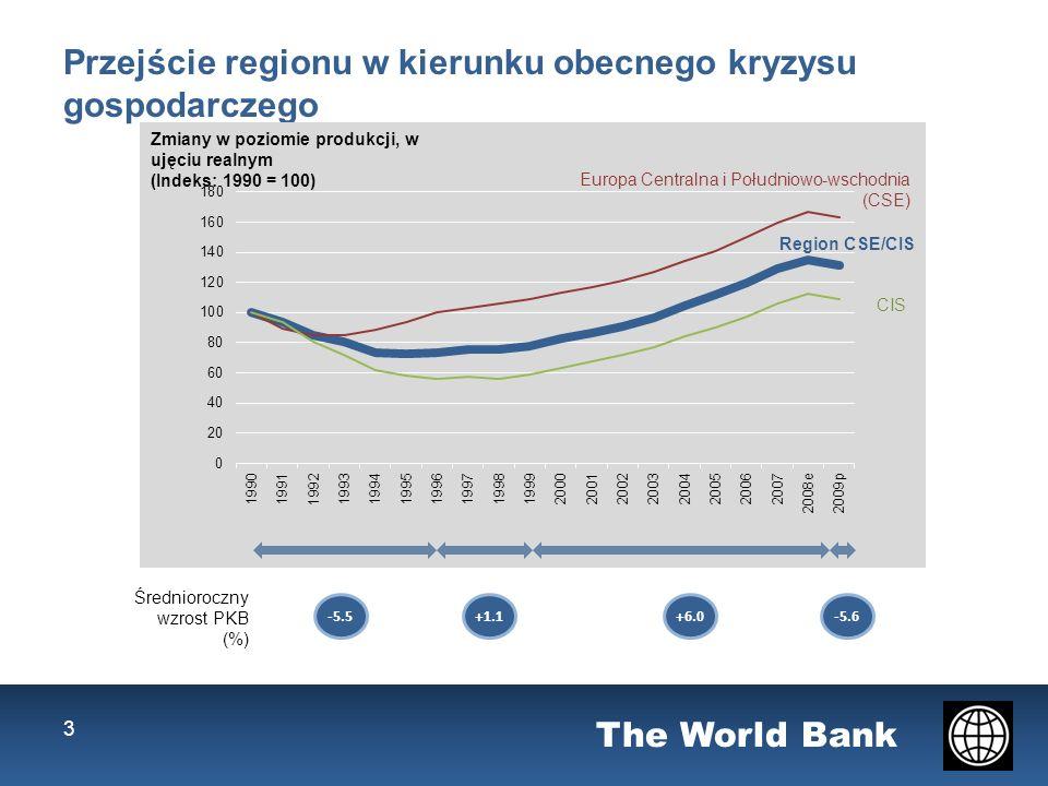 The World Bank Ropa Gaz Węgiel Hydro Nuklearna Produkcja zmniejszyła się o 30% w 2000 r., ale odzyskała odpowiedni poziom do roku 2008 Zużycie wyniosło 80% poziomu z 1990 roku 4 Region CIS/CSE hojnie zaopatrzony w zasoby energetyczne i nadmiernie rozbudowaną infrastrukturę, jest kluczowym eksporterem energii pierwotnej Mln ton ekwiwalentu olejowego (Mtoe)