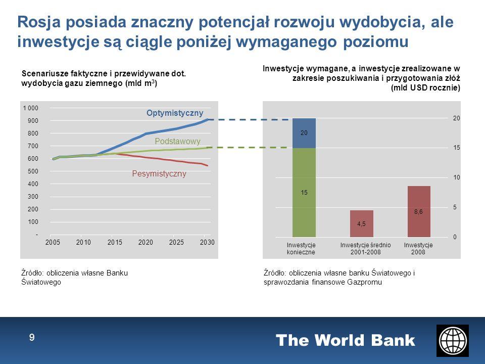 The World Bank 10 Bez znaczących inwestycji lub działań ograniczających wzrost zapotrzebowania… Region mógłby stać się importerem netto gazu i ropy Źródło: obliczenia własne Banku Światowego.