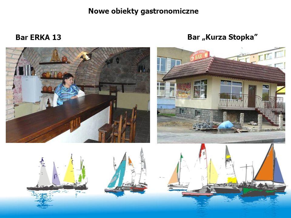 Nowe obiekty gastronomiczne Bar ERKA 13 Bar Kurza Stopka