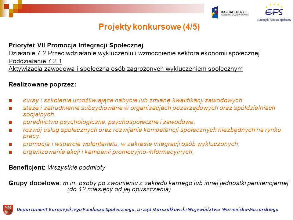 Projekty konkursowe (4/5) Priorytet VII Promocja Integracji Społecznej Działanie 7.2 Przeciwdziałanie wykluczeniu i wzmocnienie sektora ekonomii społecznej Poddziałanie 7.2.1 Aktywizacja zawodowa i społeczna osób zagrożonych wykluczeniem społecznym Realizowane poprzez: kursy i szkolenia umożliwiające nabycie lub zmianę kwalifikacji zawodowych staże i zatrudnienie subsydiowane w organizacjach pozarządowych oraz spółdzielniach socjalnych, poradnictwo psychologiczne, psychospołeczne i zawodowe, rozwój usług społecznych oraz rozwijanie kompetencji społecznych niezbędnych na rynku pracy, promocja i wsparcie wolontariatu, w zakresie integracji osób wykluczonych, organizowanie akcji i kampanii promocyjno-informacyjnych, Beneficjent: Wszystkie podmioty Grupy docelowe: m.in.