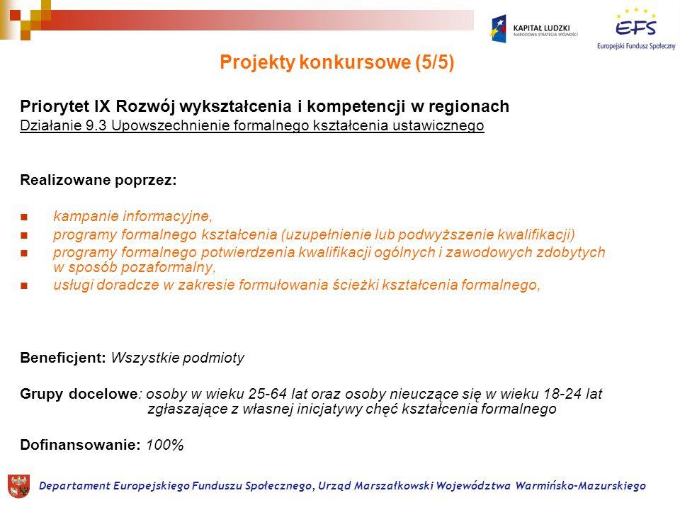 Projekty konkursowe (5/5) Priorytet IX Rozwój wykształcenia i kompetencji w regionach Działanie 9.3 Upowszechnienie formalnego kształcenia ustawicznego Realizowane poprzez: kampanie informacyjne, programy formalnego kształcenia (uzupełnienie lub podwyższenie kwalifikacji) programy formalnego potwierdzenia kwalifikacji ogólnych i zawodowych zdobytych w sposób pozaformalny, usługi doradcze w zakresie formułowania ścieżki kształcenia formalnego, Beneficjent: Wszystkie podmioty Grupy docelowe: osoby w wieku 25-64 lat oraz osoby nieuczące się w wieku 18-24 lat zgłaszające z własnej inicjatywy chęć kształcenia formalnego Dofinansowanie: 100% Departament Europejskiego Funduszu Społecznego, Urząd Marszałkowski Województwa Warmińsko-Mazurskiego
