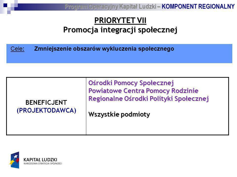 PRIORYTET VII Promocja integracji społecznej Cele: Zmniejszenie obszarów wykluczenia społecznego BENEFICJENT (PROJEKTODAWCA) Ośrodki Pomocy Społecznej Powiatowe Centra Pomocy Rodzinie Regionalne Ośrodki Polityki Społecznej Wszystkie podmioty Program Operacyjny Kapitał Ludzki – KOMPONENT REGIONALNY