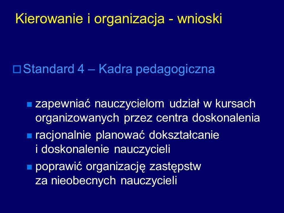 Kierowanie i organizacja - wnioski Standard 4 – Kadra pedagogiczna zapewniać nauczycielom udział w kursach organizowanych przez centra doskonalenia ra