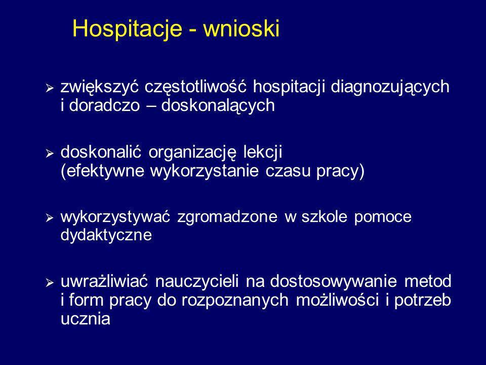 Hospitacje - wnioski zwiększyć częstotliwość hospitacji diagnozujących i doradczo – doskonalących doskonalić organizację lekcji (efektywne wykorzystan
