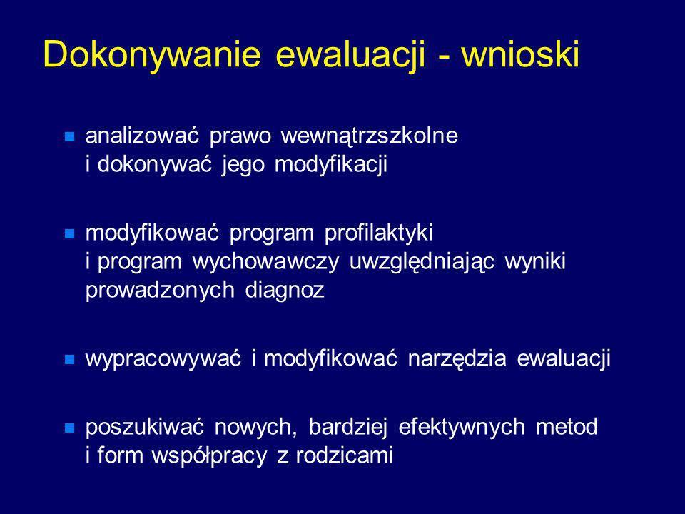 Dokonywanie ewaluacji - wnioski analizować prawo wewnątrzszkolne i dokonywać jego modyfikacji modyfikować program profilaktyki i program wychowawczy u