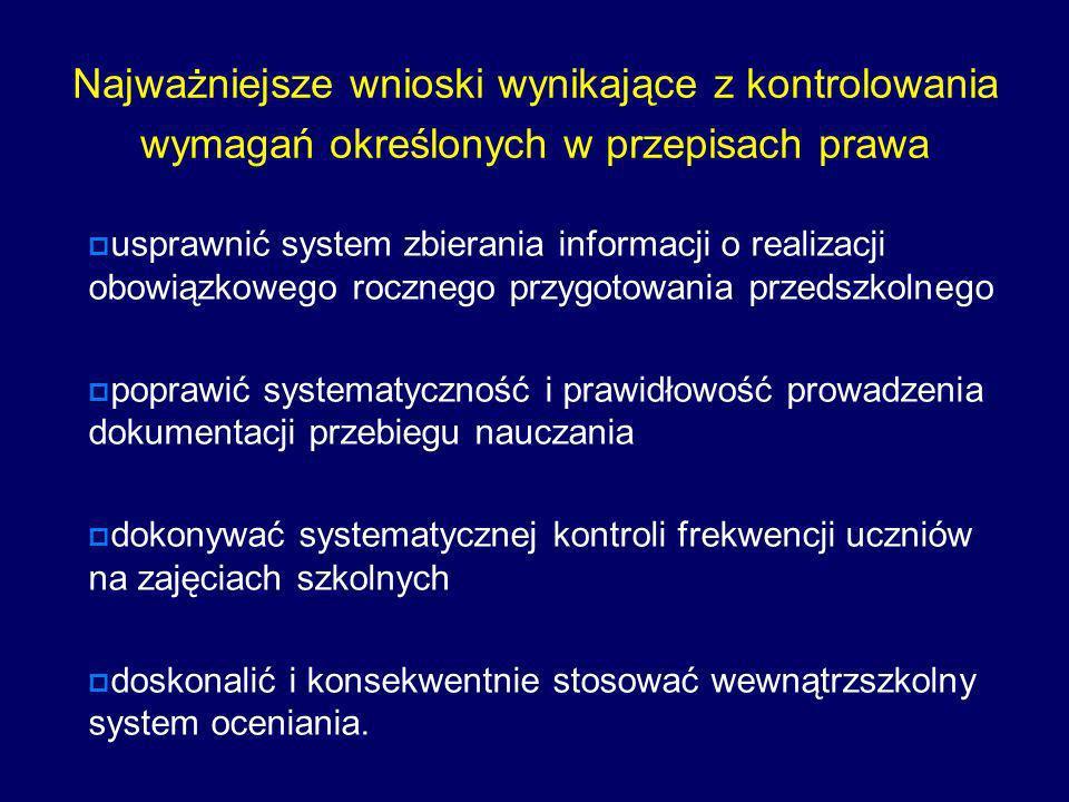 Najważniejsze wnioski wynikające z kontrolowania wymagań określonych w przepisach prawa usprawnić system zbierania informacji o realizacji obowiązkowe