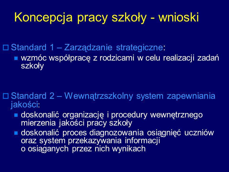 Koncepcja pracy szkoły - wnioski Standard 1 – Zarządzanie strategiczne: wzmóc współpracę z rodzicami w celu realizacji zadań szkoły Standard 2 – Wewną
