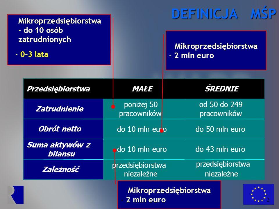 13 50-075 Wrocław, ul, Krupnicza 13 tel.: (71) 797 0400 fax.: (71) 797 0407 e-mail: warr@warr.plwarr@warr.pl Joanna Juszczyńska e- mail: jus@warr.pl WROCŁAWSKA AGENCJA ROZWOJU REGIONALNEGO S.A.