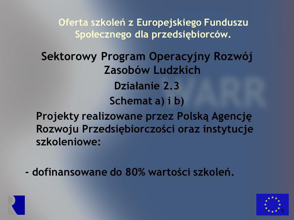 7 Oferta szkoleń z Europejskiego Funduszu Społecznego dla przedsiębiorców.