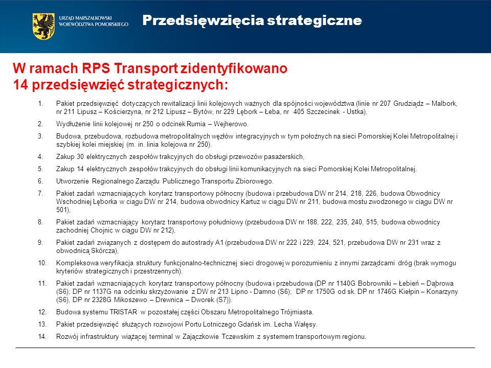Przedsięwzięcia strategiczne W ramach RPS Transport zidentyfikowano 14 przedsięwzięć strategicznych: 1.Pakiet przedsięwzięć dotyczących rewitalizacji